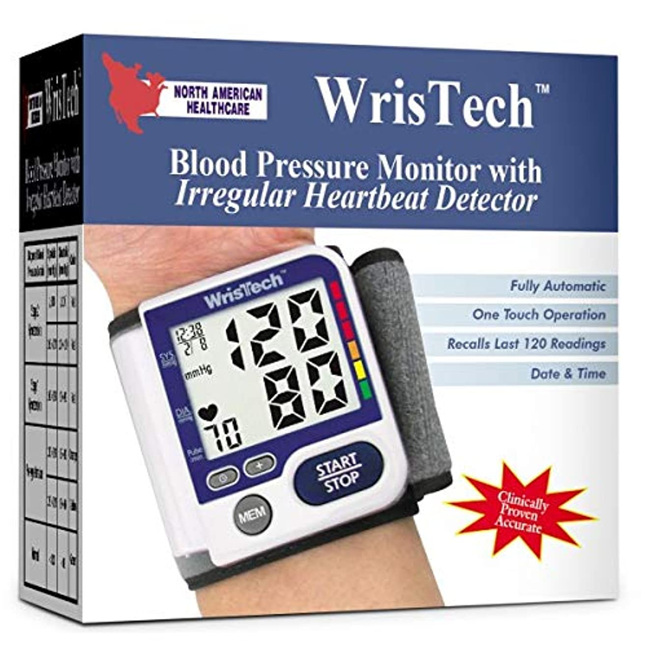 Blood Pressure Monitor Accurate Readings Fully Automatic Wrist Monitoring Meter with Irregular Heartbeat Detector and Includes Standard Wrist Cuff Size, White