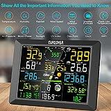 Zoom IMG-1 stazione meteorologica previsioni meteo curconsa
