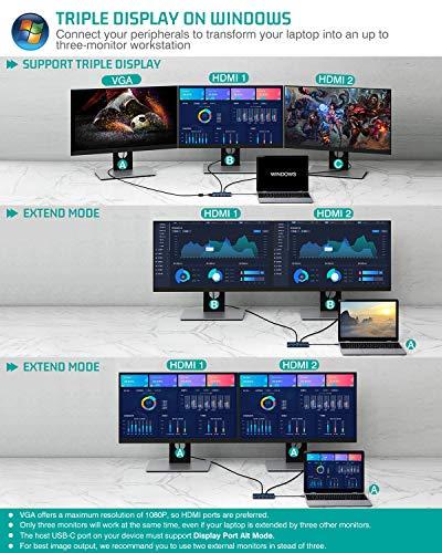 QGeeMUSBCハブ,USBtypeCHDMIドッキングステーション,デュアル4KのUSBCドッキングステーション,1080PVGAポート,100WPDポート,イーサネットポート,USBCtoUSB3.0,sd/tfカードリーダーを備えたUSBCドック,MacBook対応の12in1トリプルディスプレイハブ
