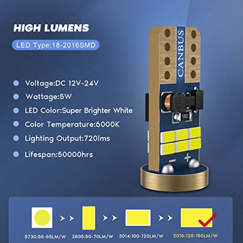 10-Pack 194 LED Bulb, LBRST Error Free T10 LED Bulb, White 6000K Super Bright 168 LED Bulb, 921 2825 W5W LED Replacement Bulb for Dome Map Door Instrument Licenses Plate Light