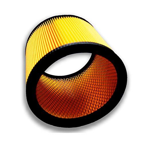 Filterpatrone geeignet Duro D NTS 20 A Nass Trockensauger