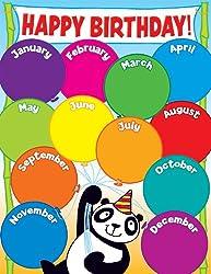 Scholastic Panda Birthday Chart