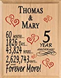 Personalized Anniversary Sign Wedding Anniversary Custom Name & Year Gift for Husband Wife Couple Him Her Man Woman Select 1 to 60 Years