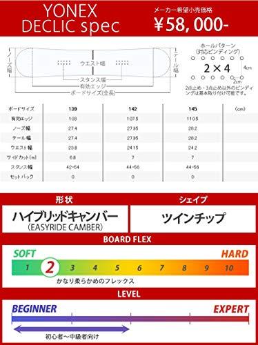 19-20YONEX/ヨネックスDECLICデクリックレディースグラトリ板スノーボード2020142