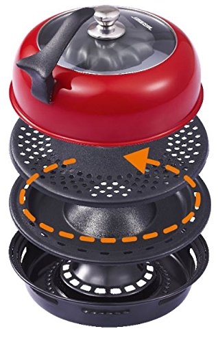 Grill Pan Tandoor Oven For Gas Hob Indoor Barbeque (BBQ)