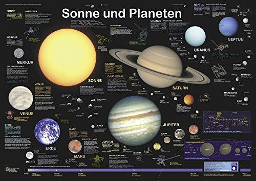 Sonne und Planeten (Planet-Poster-Box)