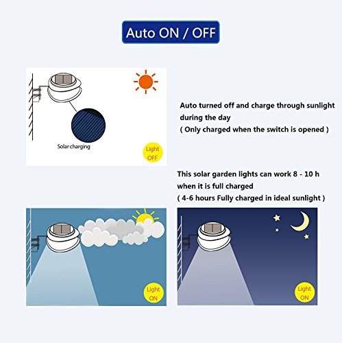Solar Fence Lights, Outdoor 9 LED Gutter Light Waterproof Security Lamps for Eaves Garden Landscape Walkway (Warm White, 6 Pack)