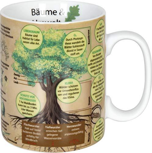Wissensbecher Tasse verschiedend Motive 460ml (Bäume - Umwelt)