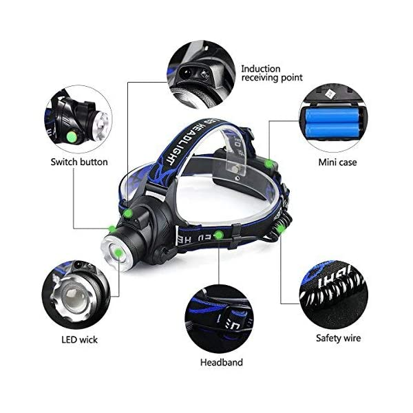 BACKTURE Linterna Frontal, Linterna de Cabeza Recargable USB 4 Modos de Luz LED, Impermeable para Camping, Pesca… 1