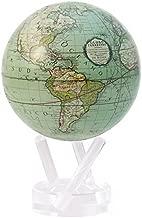 Antique Terrestrial Green MOVA Globe 4.5