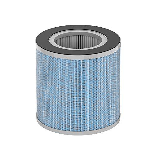 Proscenic A8 Ersatzfilter mit 4 in 1 Filtersystem, H13 HEPA-Kombifilter, effekt gegen Allergie, Gerüche, Rauch filtern