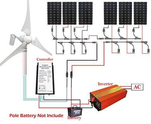 ECO-WORTHY Sistema de turbina de viento solar, 1300W, batería de 24V de carga: 400W, generador de viento, 6 paneles solares de 150W, controlador de turbina híbrida, inversor de 1,5kW