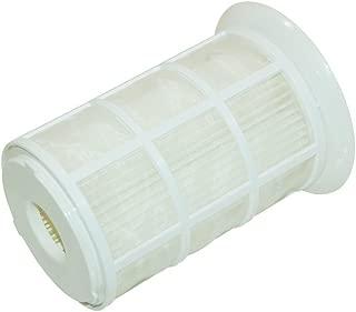Kit de filtros HEPA Tipo U66 para aspiradoras Hoover Sprint NeedSpares