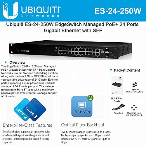 Ubiquiti EdgeSwitch 24, 250 W, 24 puertos Gigabit RJ45, 2 SFP