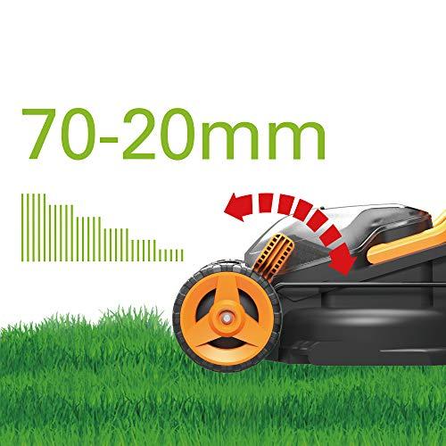 WORX WG157E 18V (20V MAX) Cordless Grass Trimmer, Black
