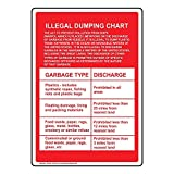 Vertical Illegal Dumping Chart Garbage Discharge Label Decal, 10x7 inch Vinyl for Recreation, Made in USA by ComplianceSigns