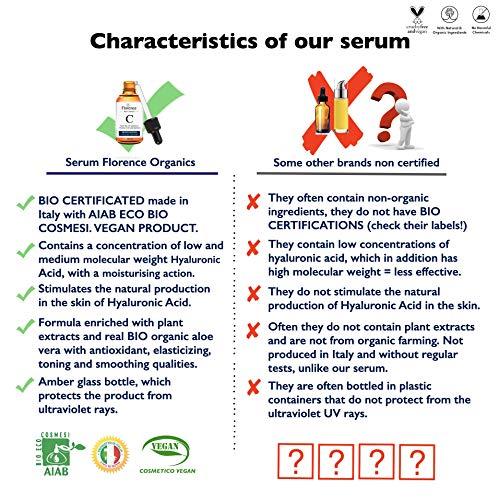 VINCITORE 2020 BIO●Siero Viso con ACIDO IALURONICO Puro 100% e BIOLOGICO+Vitamina C+E● ENORME 60ml●Con Ingredienti Vegani Antietá, Antirughe e Antimacchie●Anche per Dermaroller●Cosmetici MADE IN ITALY