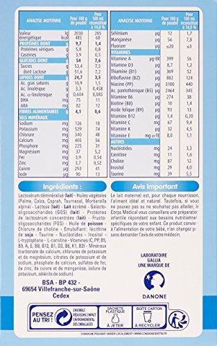Laboratoire Gallia Calisma - Lait bébé 1er âge en poudre de 0 à 6 mois 1,2 kg - Pack de 3
