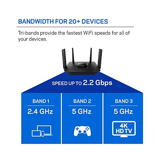 Linksys tri-band wifi router for home (max-stream ac2200 mu-mimo fast wireless router), black 7 provides up to 1,500 square feet of wi-fi coverage for 15+ wireless devices works with existing modem, simple setup through linksys app enjoy 4k hd streaming, gaming and more in high quality without buffering