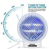Zoom IMG-2 bozhzo zanzariera elettrica uv lampada