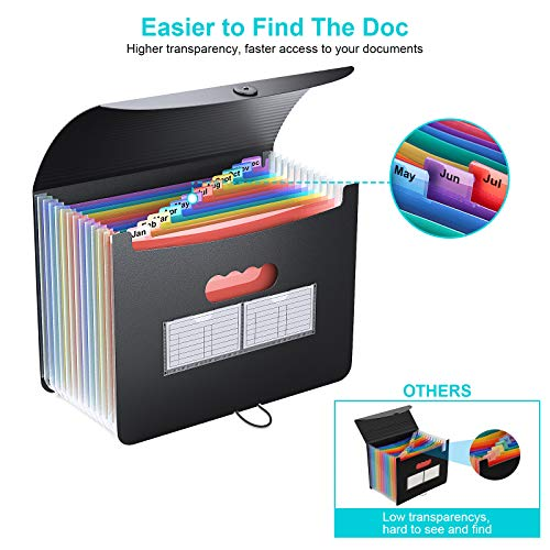 Accordian File Organizer/Expanding File Folder,Rainbow Portable/Desktop A4 Letter Size Filing Box,13-Pocket Plastic Accordion Bill Paper Document Organizer Wallet Briefcase,2 Colored A to Z/A-Z Tabs Photo #6