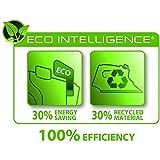 IMG-3 rowenta dw6040 eco intelligence ferro