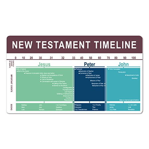 New Testament Timeline Bookmark - LDS Seminary Bookmark