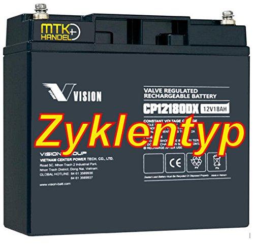 AKKU BATTERIE VISION CP12180D 12V 18Ah GOLFCADDY MOOVER BOOT SCOOTER ELEKTROMOBIL ROLLSTUHL ZYKLENTYP