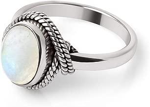 Best healing gemstone rings Reviews