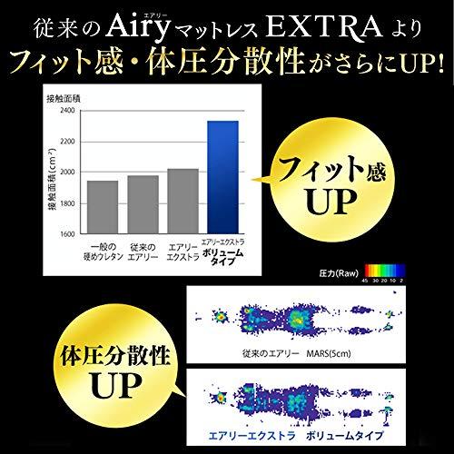 アイリスオーヤマ『エアリーマットレスエクストラボリューム(AMEX-110)』