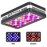 BESTVA SAMSUM Series 600W COB LED Grow Light Full Spectrum Grow Lamp for Hydroponic Indoor Plants Veg and Flower (2 Dim Infrared Rays)