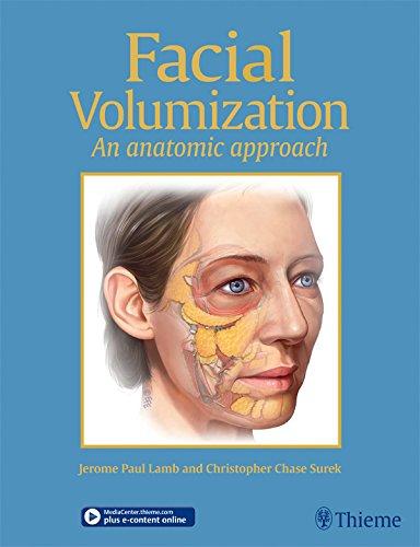 Facial Volumization: An Anatomic Approach (English Edition)