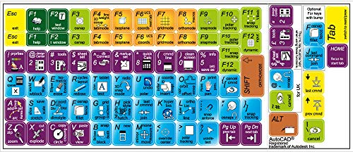 NEW AUTODESK AUTOCAD KEYBOARD DECALS FOR DESKTOP, LAPTOP AND NOTEBOOK