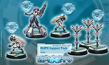 aleph support