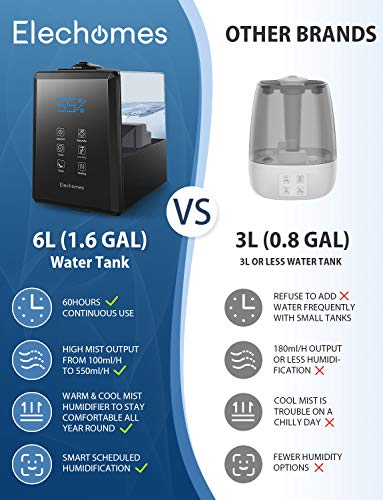 Elechomes UC5501 Ultrasonic Humidifier 6L Vaporizer Warm and Cool Mist for Large Room Baby Bedroom with Remote, Customized Humidity, LED Touch Display, Sleep Mode, 11-60 Hours, 550ml/h Max Humidity