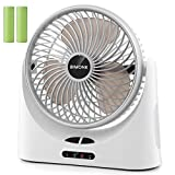 F14 5000mAh 7-Inch Battery Operated Fan Rechargeable, Strong Airflow with 3 Speeds, Quiet Operation, Portable USB Desk Fans with 5-17 Running Hours, Side Light for Camping Travel Home Office Outdoor