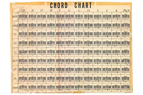 Music Chord Chart Piano Keys Vintage Style Diagram Laminated Dry Erase Sign Poster 18x12