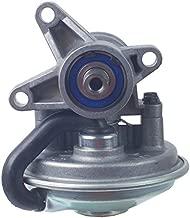 Cardone Select 90-1024 New Vacuum Pump