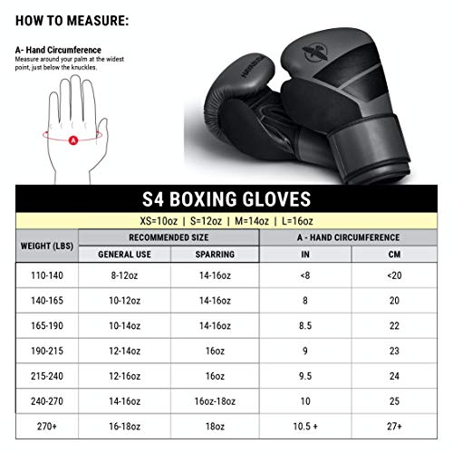 Hayabusa S4 Boxing Gloves for Men and Women - Charcoal, 12 oz