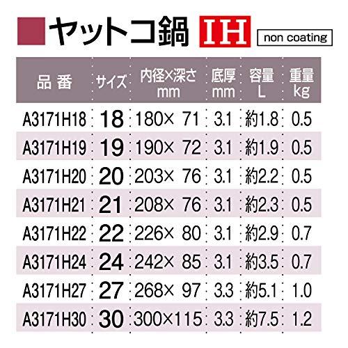 北陸アルミニウム『【IH】グルメステージヤットコ鍋18cm』
