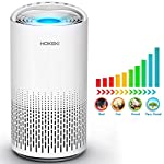 HOKEKI Air Purifier for Large Room with Air Quality Auto Sensor, True HEPA Air Cleaner Filter, 5-in-1 Odor Eliminator… 9 【Smart Air Quality Sensor & Indicator】This air freshener features unique AQ interface, built-in air quality sensor detects air quality at work, the interface will continuously diagnose the air and display the air quality level (blue-green-orange-red). you can adjust cleaning performance depending on the air quality. When the filters indicators light up, it is recommended to replace your filter every 4230 hours. 【5 in 1 Air Filter System】 3 speeds and 2 modes adjustment (low, medium, high speed, auto and sleep modes)in one button. In sleep mode, the noise is less than 29 dB, maximum noise below 52 dB at high speed. It is perfect for using in living rooms, bedrooms, children's rooms and offices. 【True HEPA Air Purifier】Equipped with pre-filter, HEPA filter, an activated carbon filter, easy to capture up dust, smoke, odor, pet dander and cooking around your living space and zero Ozone emission. The VK-6067B is suitable for rooms up to 18-31m², and the cleaning performance CADR (Clean Air Delivery Rate) is 220m³ / h3 fan speed and auto mode meet your needs.