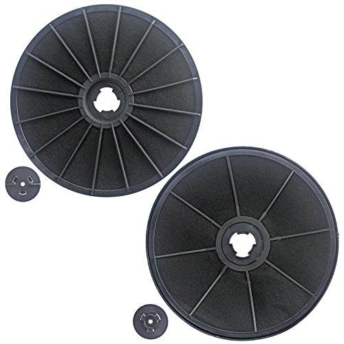 Spares2Go Kohle-Entlüftungsfilter für Baumatic-Dunstabzugshauben F60.2SS, F70.2SS, F90.2SS (2Stück)