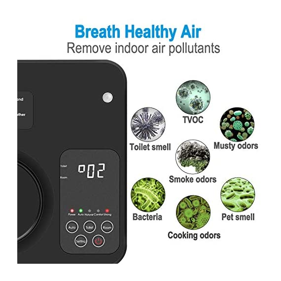 [Upgraded] TREKOO Ozone Generator Air Purifier Ionizer Home Odor Remover Deodorizer for Bedroom Living Room Restroom… 8 【REMOVE TOUGH ODORS】 - This TREKOO ozone generator creates O3 which breaks down odors. Odor eliminator removes any odors for your rooms, hotels, offices, kitchens and cars such as cigarette smoke, pet odors, cooking odors, and other airborne irritants. 【NEGATIVE ION GENERATOR】 - Air cleaner refresher releases Negative Ions to purify and refresh room air up to about 166 square footage. Emitting up to 1 million negative ions per second, this negative ion machine provides you with cleaner, safer, and overall better air quality that your health deserves. 【AUTO SENSOR OPERATION】 - Saving your electricity bill. This air purifier has sensing operation. When it senses people or pets in the room, deodorizer generates ozone and negative ion for 2min every 4min. If it senses nobody, it will switch to Sleep Mode to save energy after 3 working frequecies for 2 hours and then works again. For Generation 2, it has a more powerful Manual Mode to remove tough odors in unoccupied areas. (Notice: Please read the Instructions before using Manual Mode)