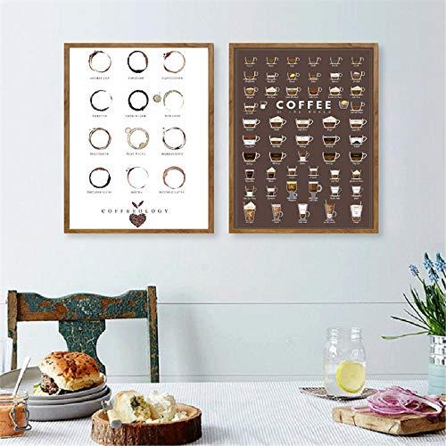YFYW muurkunst schilderij wooncultuur canvas koffie soorten diagram foto's posters voor woonkamer decor-50x70cmx2 stuks geen lijst