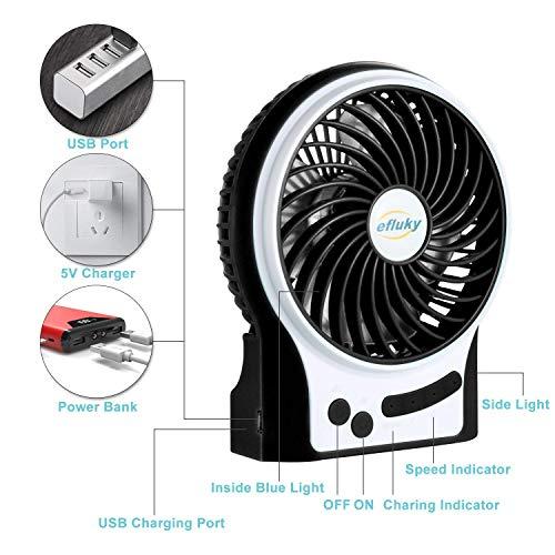 efluky USB Ventilator Leise Mini kaufen  Bild 1*