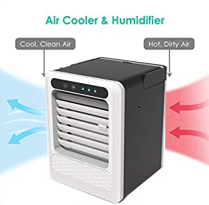 Small Personal Mini Portable Battery Operated USB Desk Fan, 3 Speeds Desktop Table Cooling Fan, Rechargeable & USB powered ,Strong Wind, Quiet Operation, for Home Office Car Outdoor Travel (White)