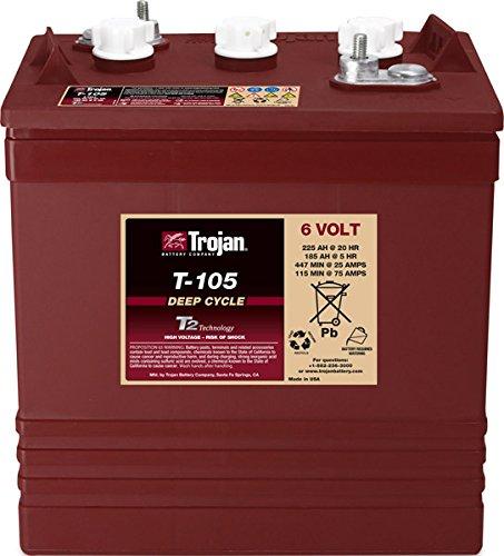 Trojan T105 T-105