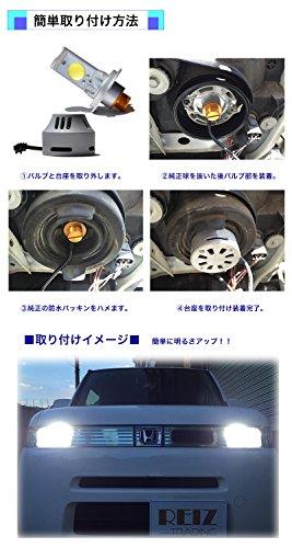 『LEDヘッドライト H4 HI/LO 7000K 6400ルーメン H05 CREEチップ 両面 LEDバルブ オリジナル』の3枚目の画像