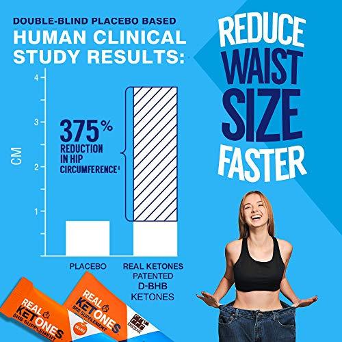 Real 30 Day Keto Starter Bundle Kit - Exogenous Ketone BHB Packets, BHB Pills, Multivitamins, 15 Urine Test Strips and 3 Energy Shot Drinks by Real Ketones™ 6