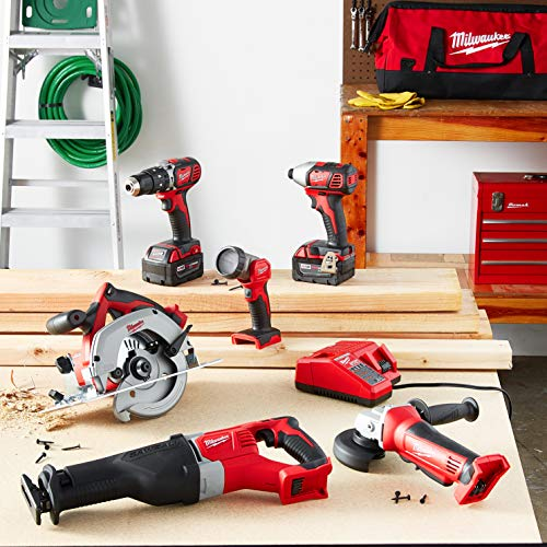 Milwaukee Tool Portfolio